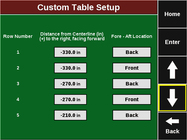 Display Checklist